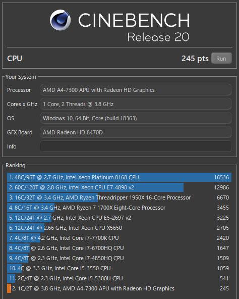 AMD A4-7300をCINEBENCH R20でベンチマークテストした結果